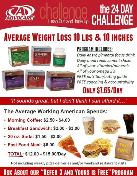 Affordable Weight Loss